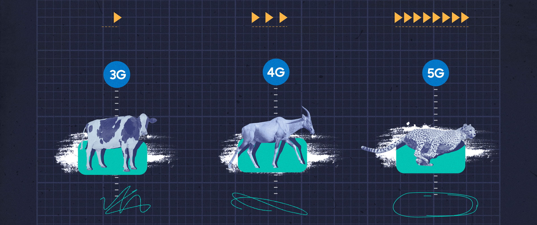 The Possibilities of 5G